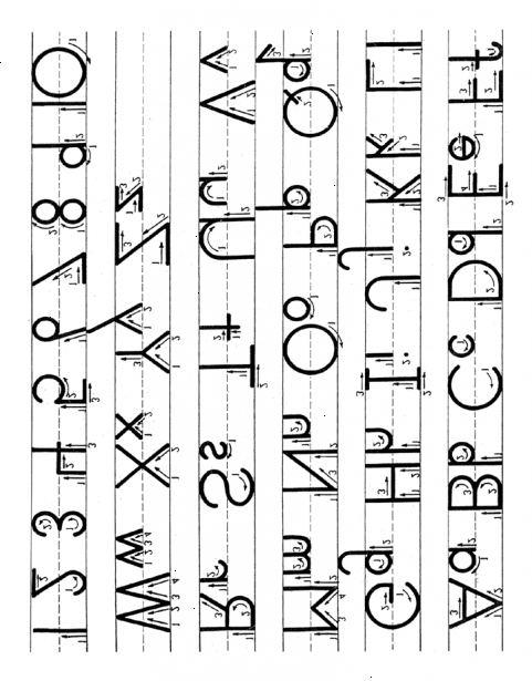 hoe je letters van het engels alfabet maken – wkonl